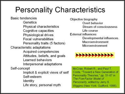 personal characteristics Personality traits reflect people's characteristic patterns of thoughts, feelings, and behaviors personality traits imply consistency and stability—someone who scores high on a specific trait like extraversion is expected to be sociable in diffe.
